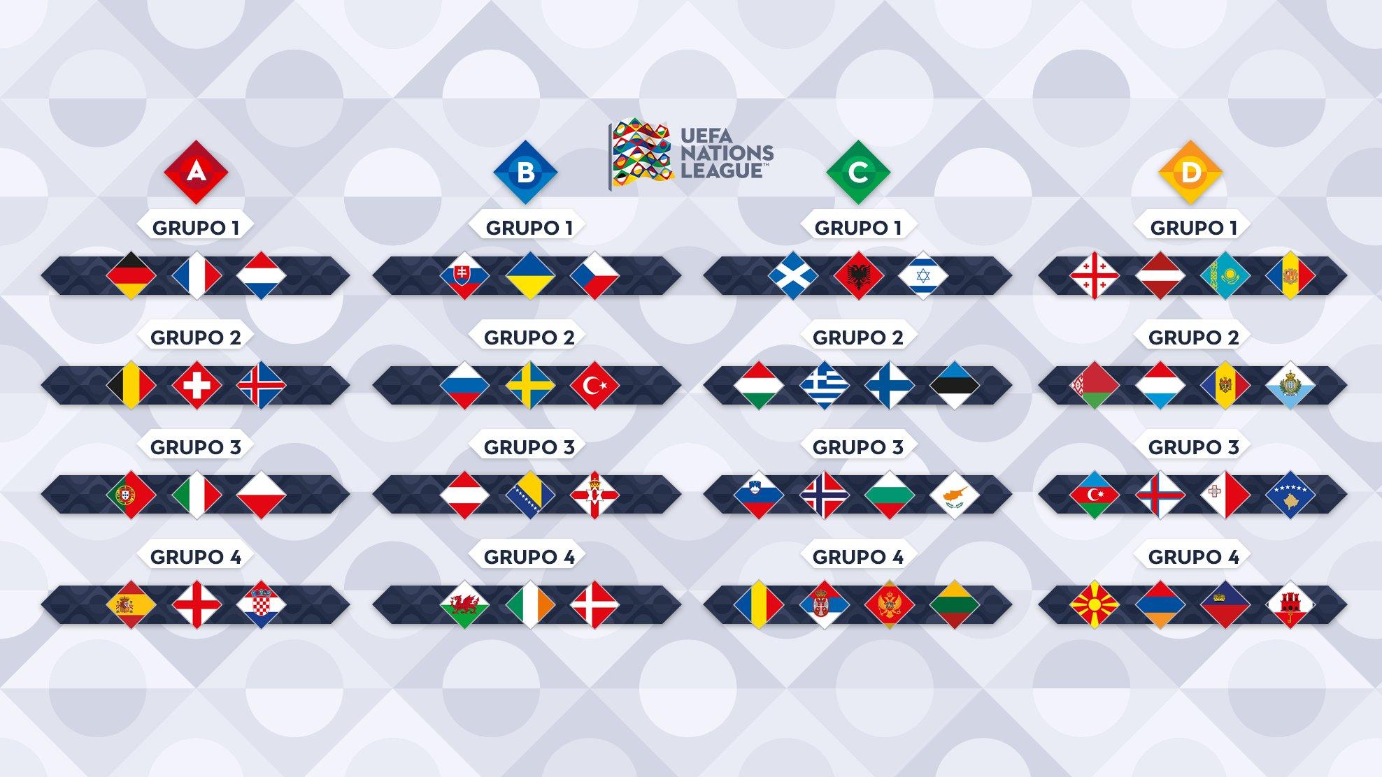 Calendario Partite Italia.Nations League 2019 Calendario E Dirette Tv Delle Partite