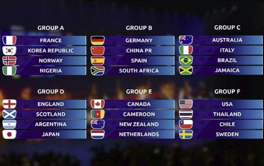Mondiali calcio femminile 2019: tabellone, calendario, e risultati