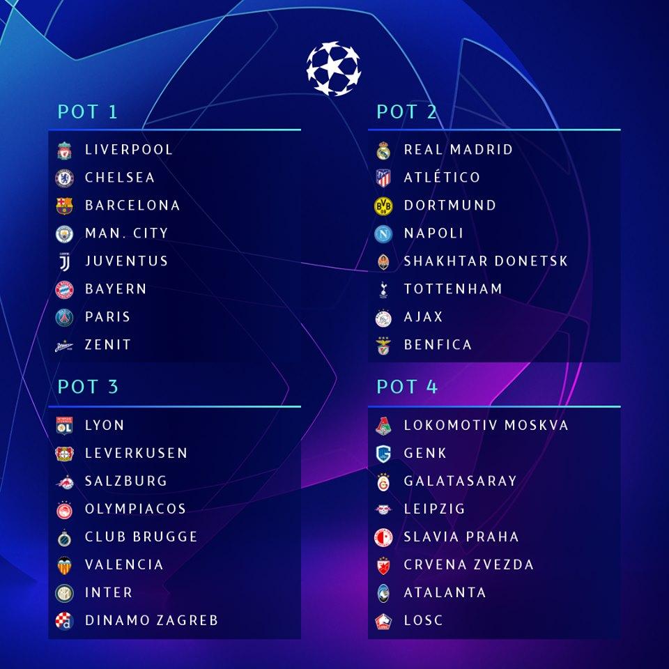 Europa League Napoli Calendario.Champions League 2019 2020 Ecco I Gironi Il Calendario Le