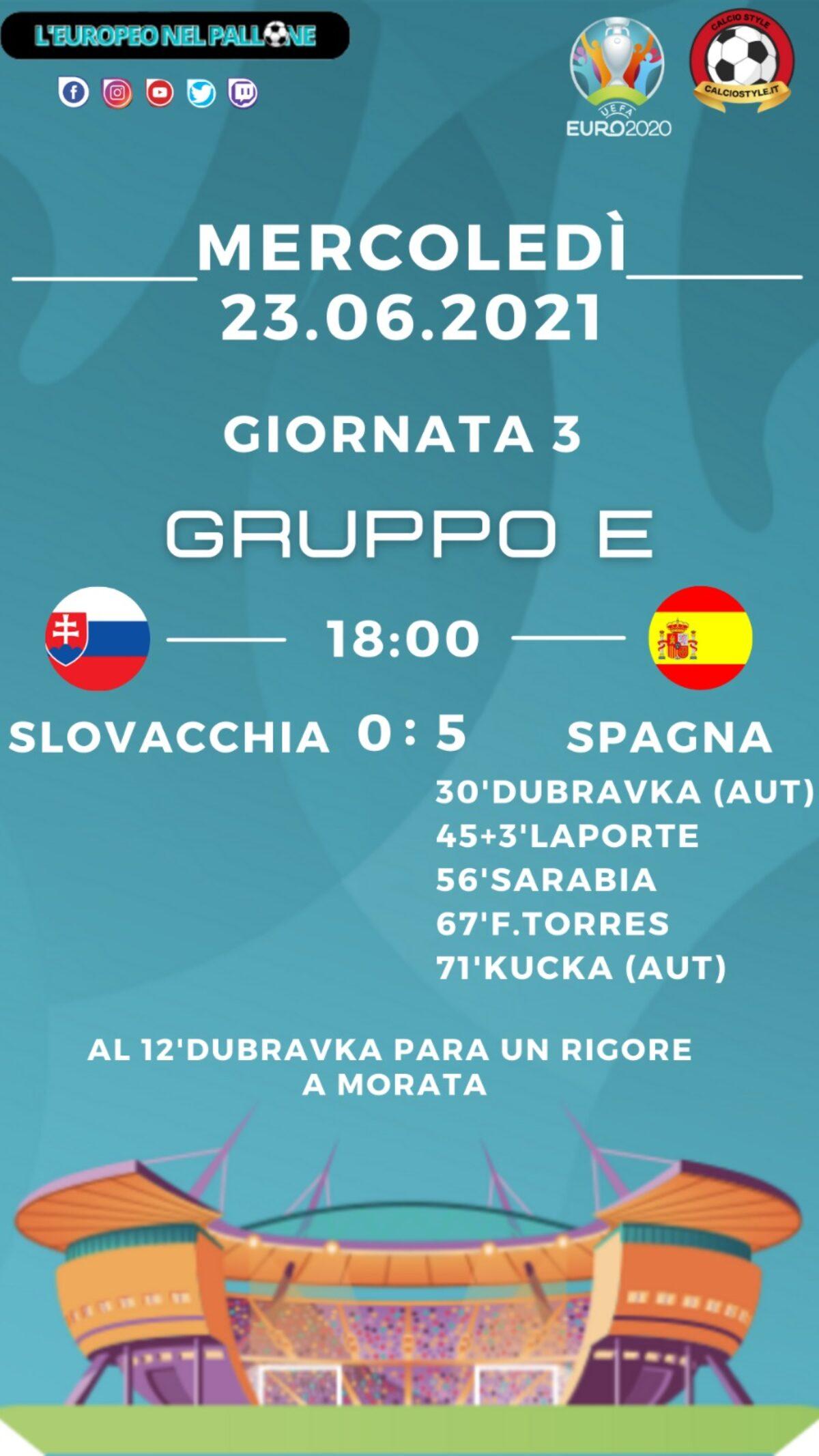 Euro 2020: Tabellino e Voti di Slovacchia vs Spagna   Calcio Style -  Notizie e news calcio